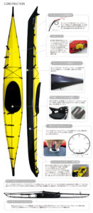folding kayak construction